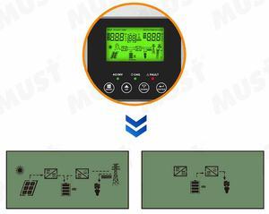 Инвертор напряжения ИБП MUST PV18-3024 VPK